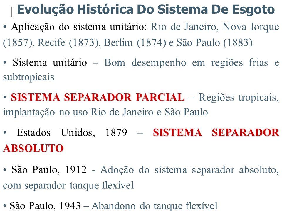 Aplicação do sistema unitário: Rio de Janeiro, Nova Iorque (1857), Recife (1873), Berlim (1874) e São Paulo (1883) Sistema unitário – Bom desempenho e