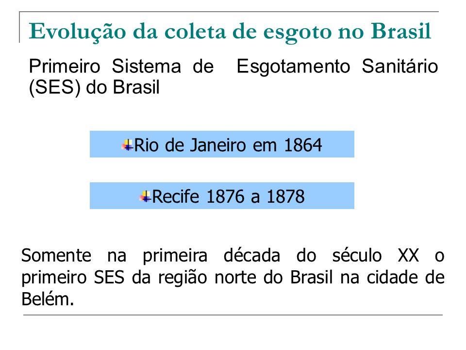 Primeiro Sistema de Esgotamento Sanitário (SES) do Brasil Rio de Janeiro em 1864 Recife 1876 a 1878 Somente na primeira década do século XX o primeiro