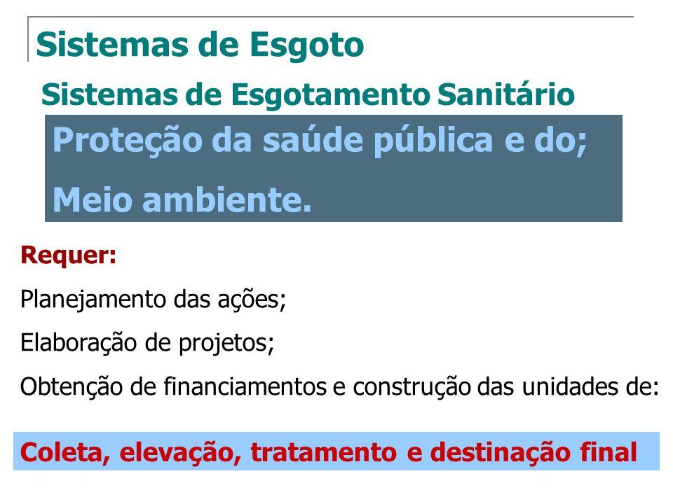Sistemas de Esgotamento Sanitário Sistemas de Esgoto Proteção da saúde pública e do; Meio ambiente. Requer: Planejamento das ações; Elaboração de proj