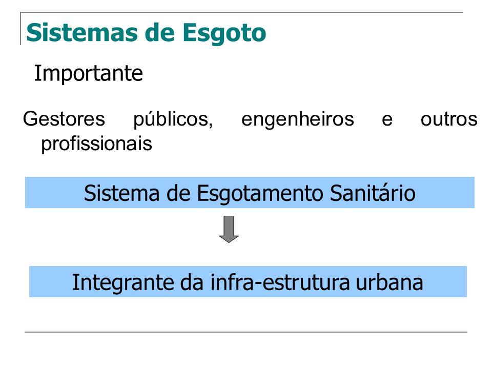 Gestores públicos, engenheiros e outros profissionais Sistemas de Esgoto Importante Sistema de Esgotamento Sanitário Integrante da infra-estrutura urb