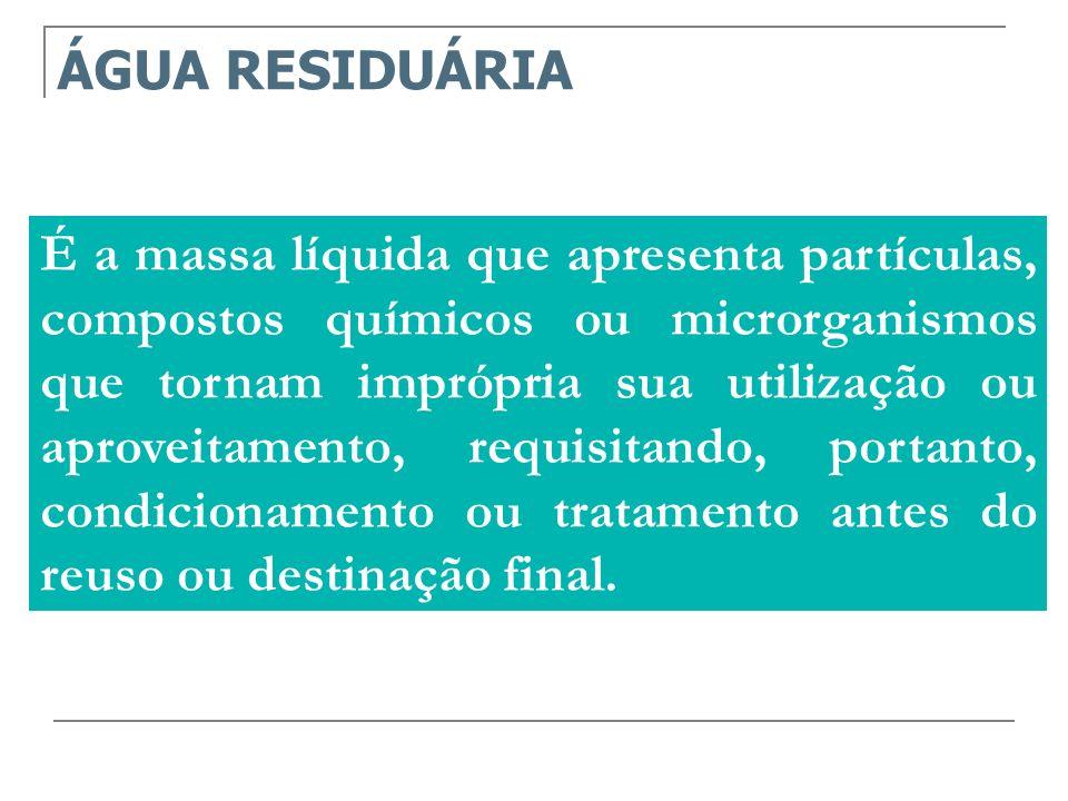 ÁGUA RESIDUÁRIA Exemplos: Esgotos domésticos; Efluentes de processos industriais; Líquidos percolados em células de aterro sanitário.
