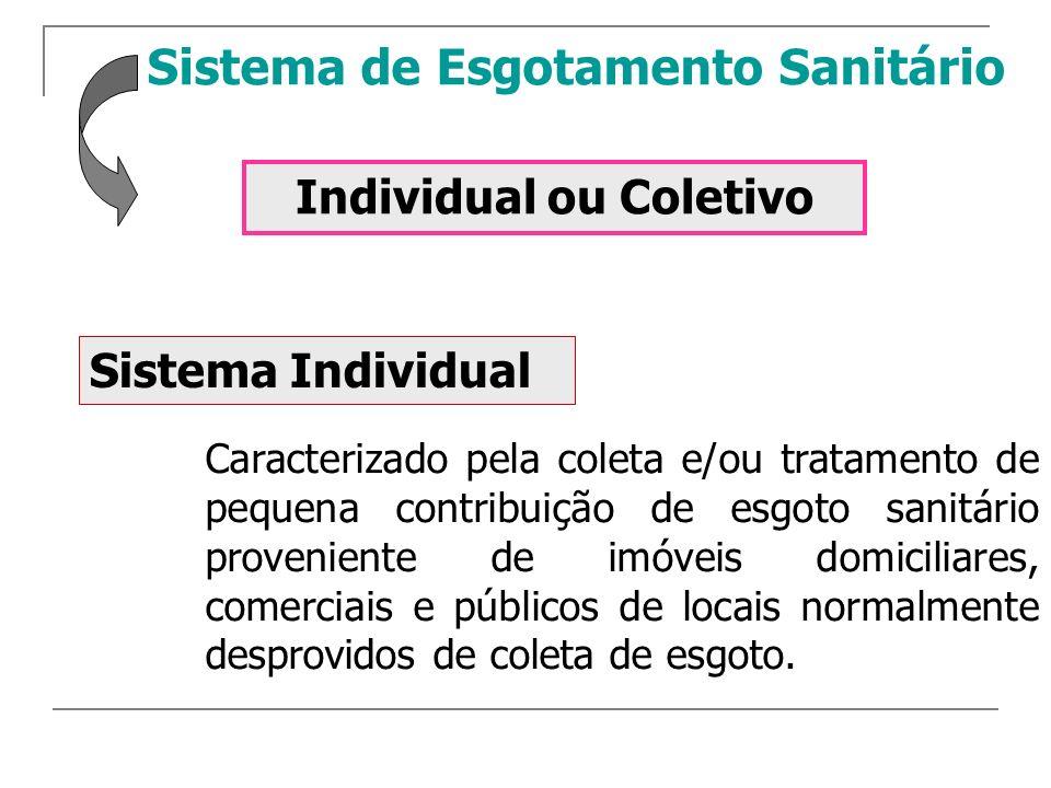 Sistema de Esgotamento Sanitário Sistema Individual Caracterizado pela coleta e/ou tratamento de pequena contribuição de esgoto sanitário proveniente