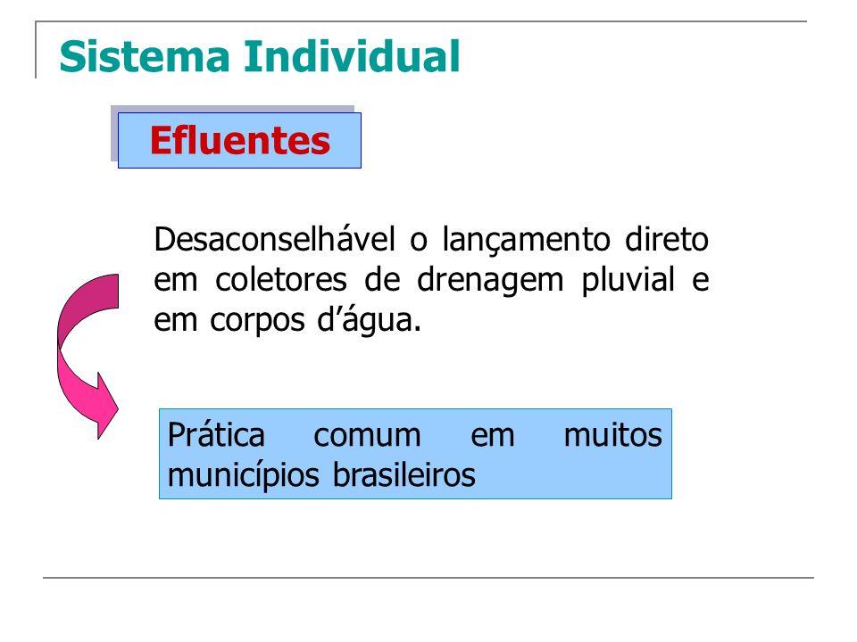 Sistema Individual Efluentes Desaconselhável o lançamento direto em coletores de drenagem pluvial e em corpos dágua. Prática comum em muitos município