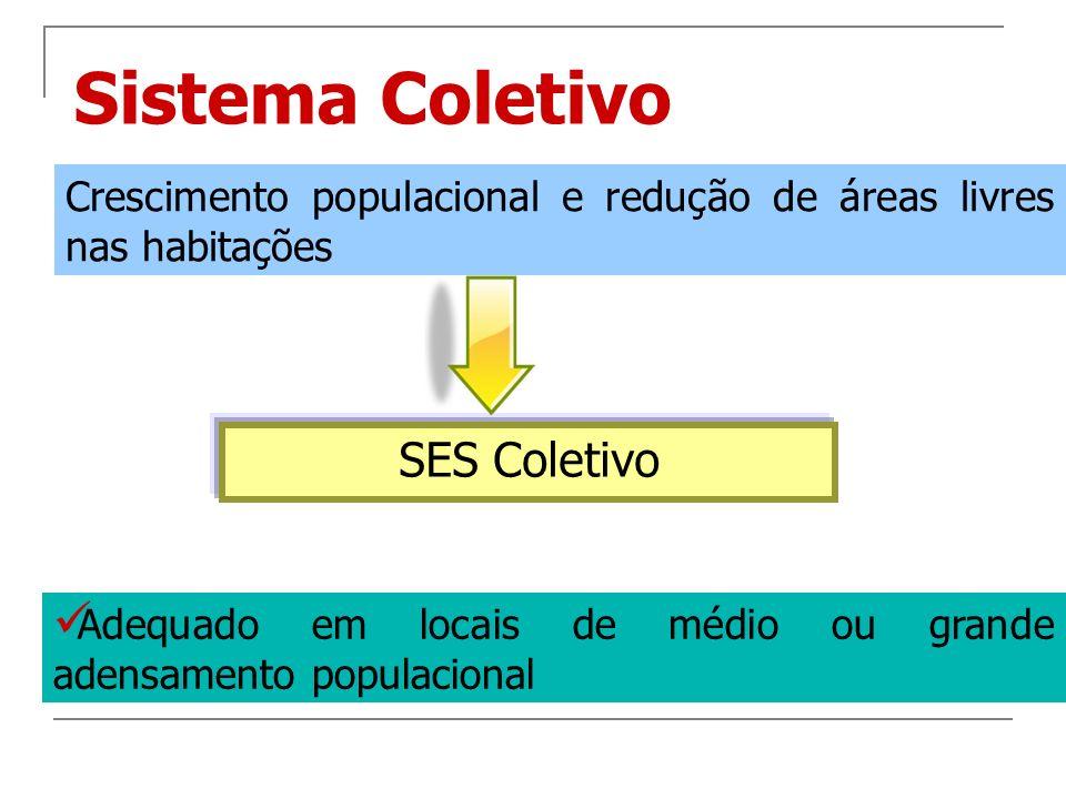 Sistema Coletivo Crescimento populacional e redução de áreas livres nas habitações Adequado em locais de médio ou grande adensamento populacional SES