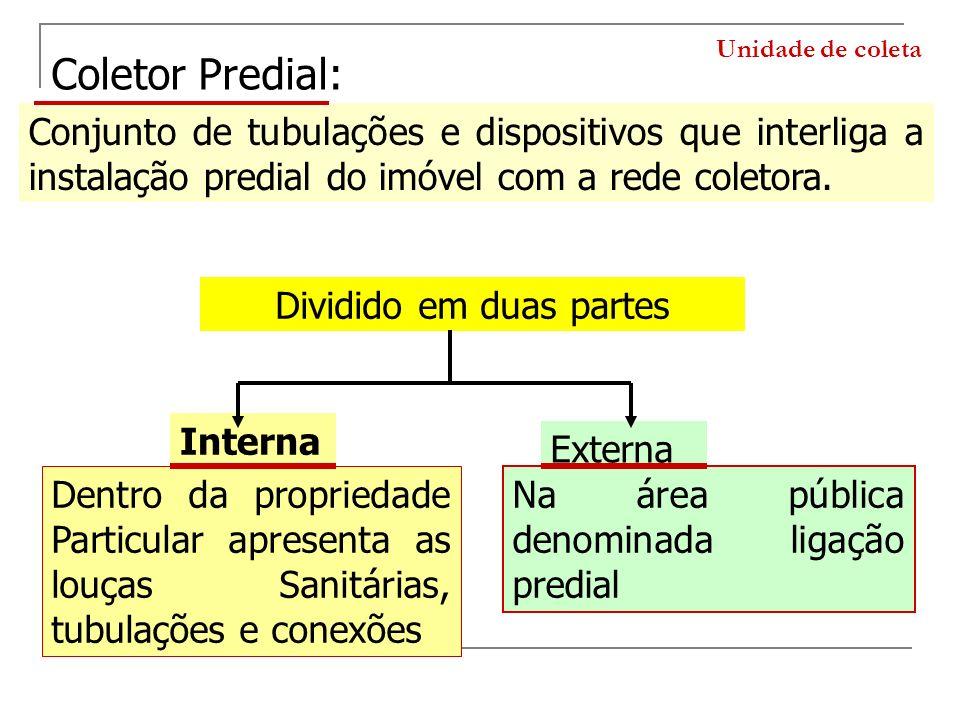 Unidade de coleta Conjunto de tubulações e dispositivos que interliga a instalação predial do imóvel com a rede coletora. Coletor Predial: Dividido em