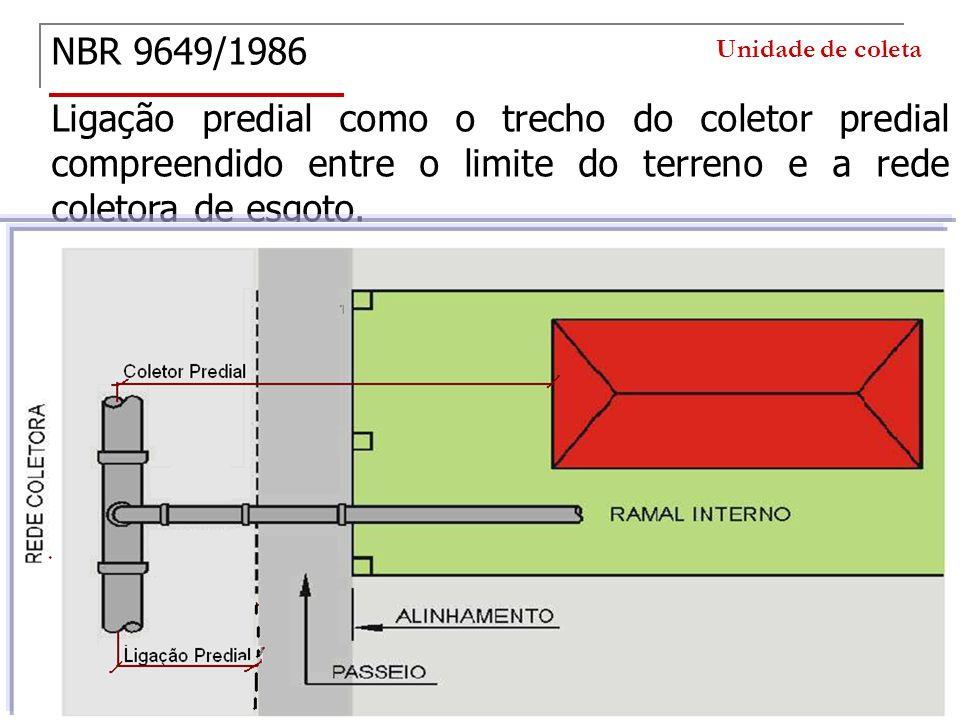 Unidade de coleta NBR 9649/1986 Ligação predial como o trecho do coletor predial compreendido entre o limite do terreno e a rede coletora de esgoto.