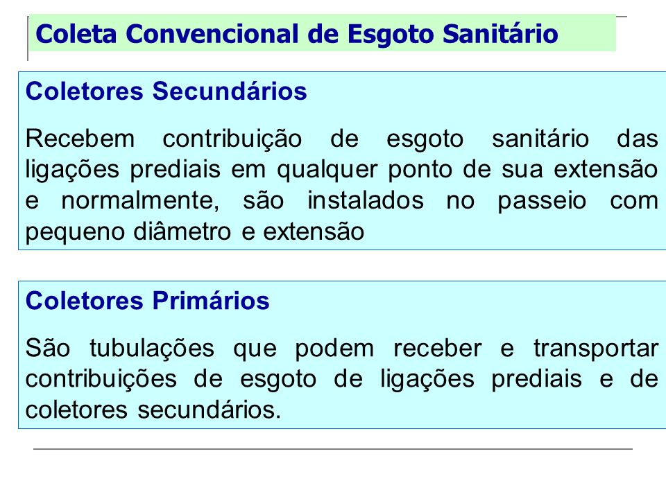 Coleta Convencional de Esgoto Sanitário Coletores Secundários Recebem contribuição de esgoto sanitário das ligações prediais em qualquer ponto de sua