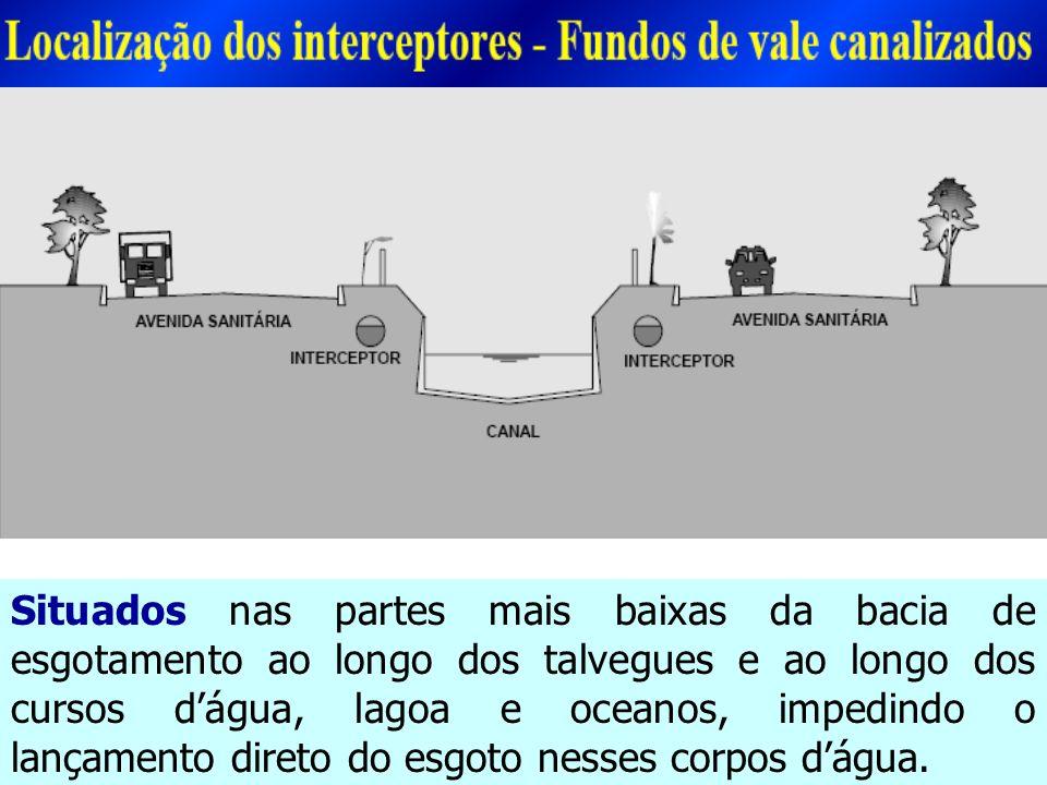 Situados nas partes mais baixas da bacia de esgotamento ao longo dos talvegues e ao longo dos cursos dágua, lagoa e oceanos, impedindo o lançamento di