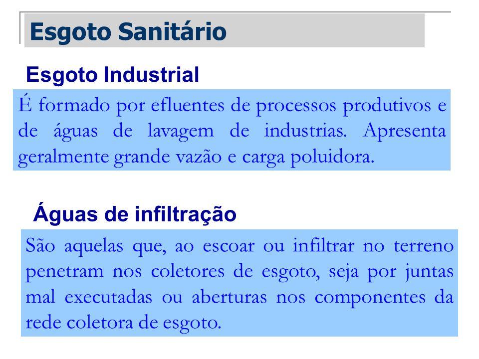 Esgoto Industrial É formado por efluentes de processos produtivos e de águas de lavagem de industrias. Apresenta geralmente grande vazão e carga polui