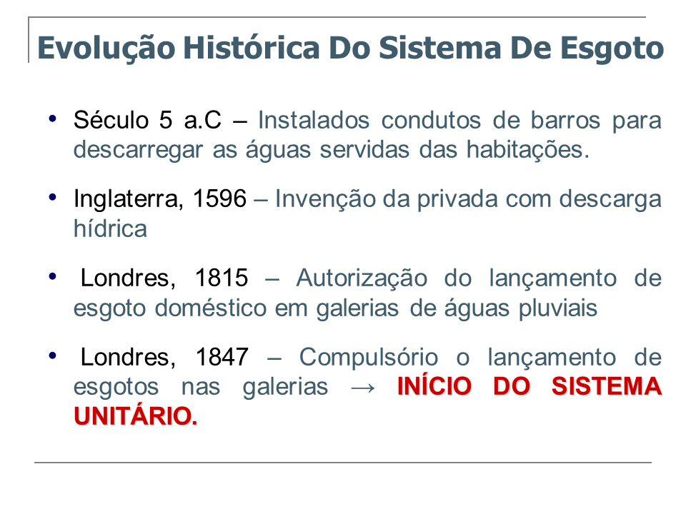 Aplicação do sistema unitário: Nova Iorque (1857) Rio de Janeiro (1864) Recife (1873) Berlim (1874) e; São Paulo (1883) Sistema Unitário Sistema Unitário – Bom desempenho em regiões frias e subtropicais Evolução Histórica Do Sistema De Esgoto