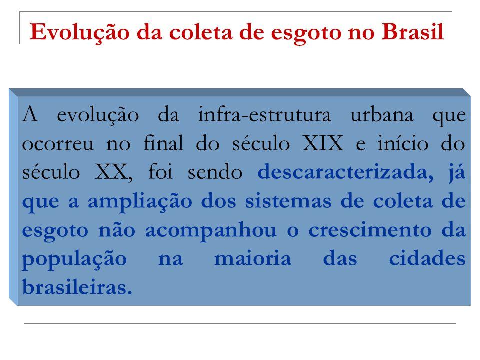 Primeiro Sistema de Esgotamento Sanitário (SES) do Brasil Rio de Janeiro em 1857 Recife 1876 a 1878 Somente na primeira década do século XX é que foi implantado o primeiro SES da região norte do Brasil na cidade na cidade de Belém.