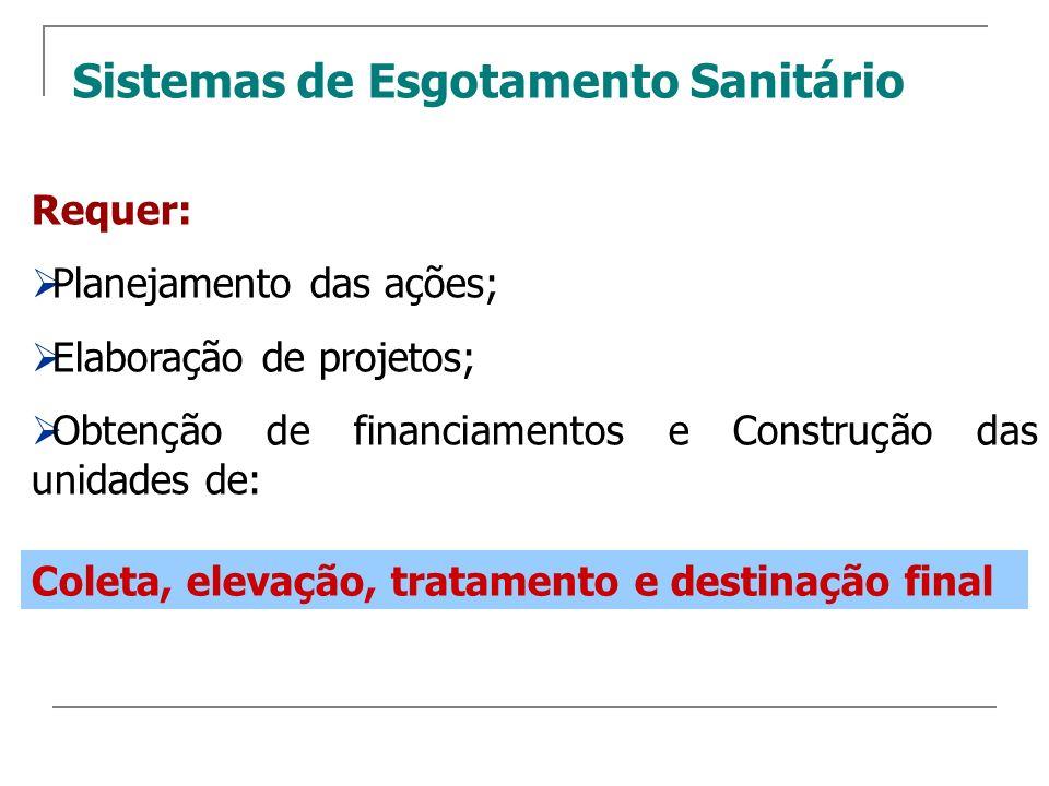 Gestores públicos, engenheiros e outros profissionais Sistemas de Esgoto Importante Sistema de Esgotamento Sanitário Integrante da infra-estrutura urbana