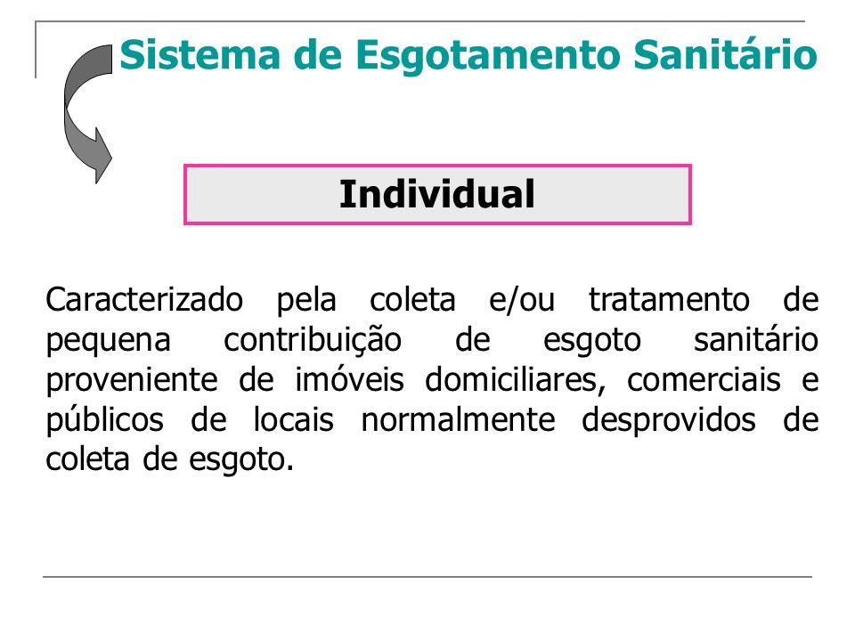 Edificações sem Instalações Hidráulicas Profundidade: -Condições de escavações do solo; -Nível do lençol freático.