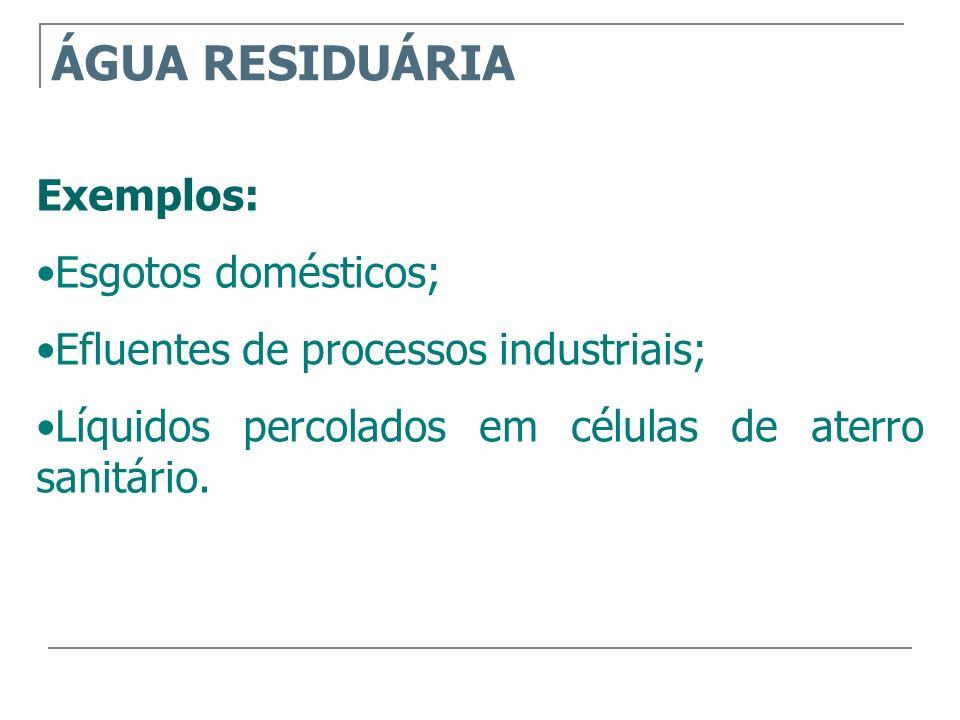 Esgoto Sanitário-Engª Sanitária Água residuária formada por contribuições de: Esgoto Industrial Esgoto Doméstico Esgoto Sanitário Águas de Infiltração Constituição do esgoto sanitário