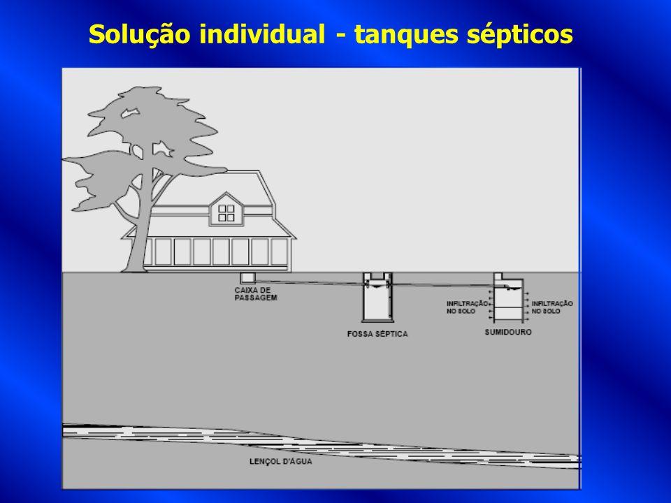 Solução coletiva com tanques sépticos