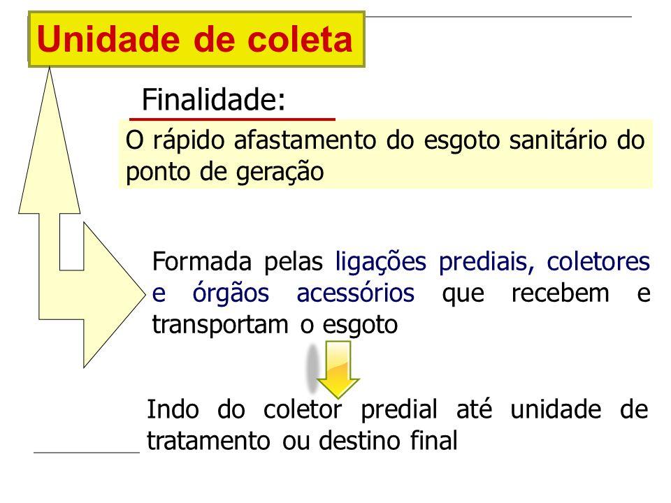 Unidade de coleta Conjunto de tubulações e dispositivos que interliga a instalação predial do imóvel com a rede coletora.