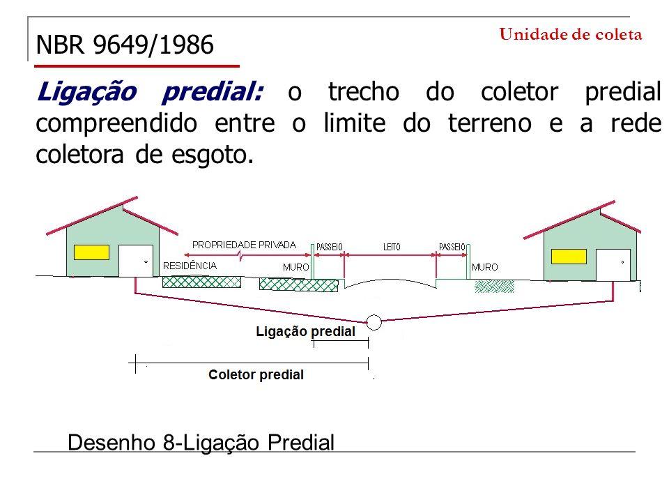 Ligação Predial