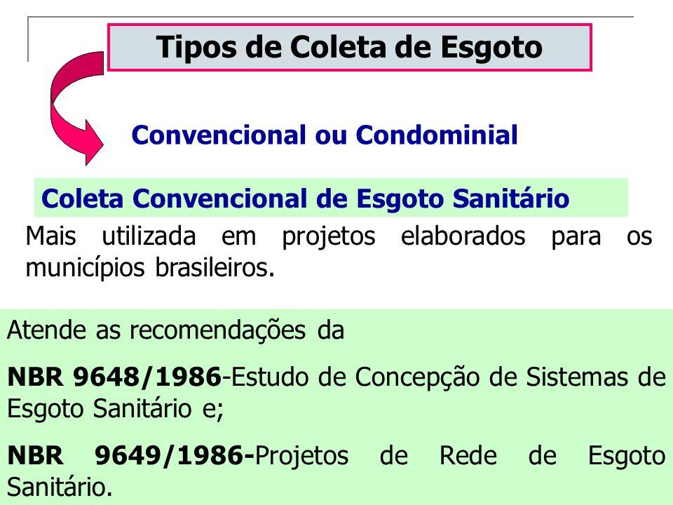Coletor predial coletores secundários coletores primário coletores tronco (coletor principal) Interceptor Emissário Composição de um Sistema Convencional rede coletora