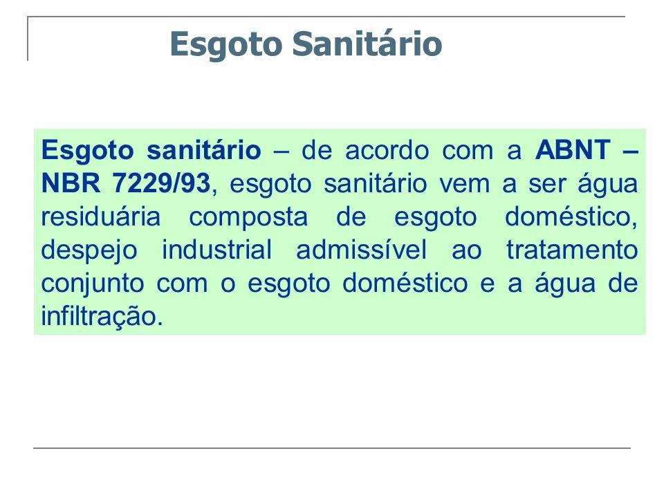 Esgoto Sanitário Esgoto Doméstico Representa o maior volume do esgoto sanitário.