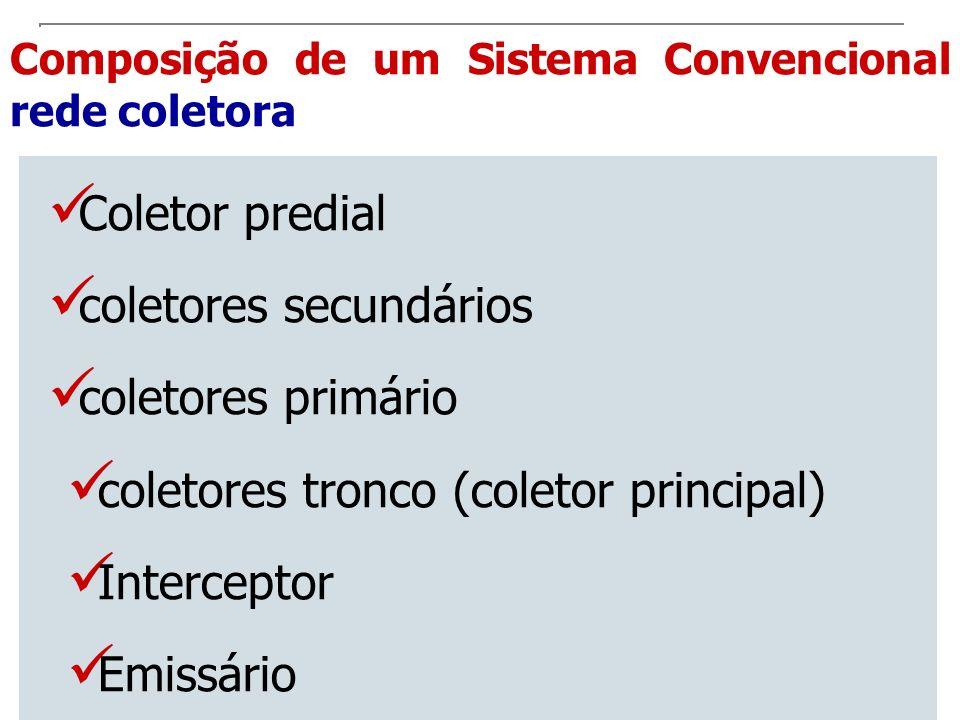 Coleta Convencional de Esgoto Sanitário Localizada em área pública(passeio ou rua) e constituída por: Coleta Convencional