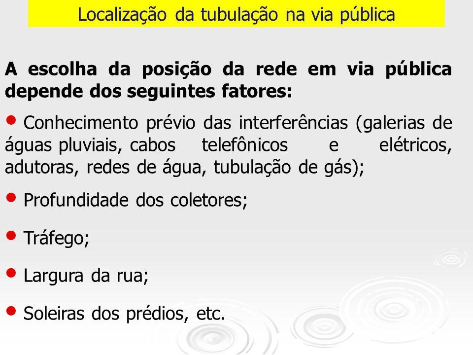 Localização da tubulação na via pública A escolha da posição da rede em via pública depende dos seguintes fatores: Conhecimento prévio das interferênc