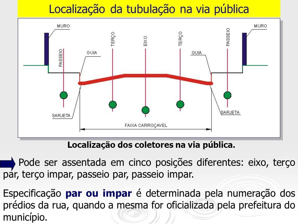 Localização da tubulação na via pública Localização dos coletores na via pública. Pode ser assentada em cinco posições diferentes: eixo, terço par, te