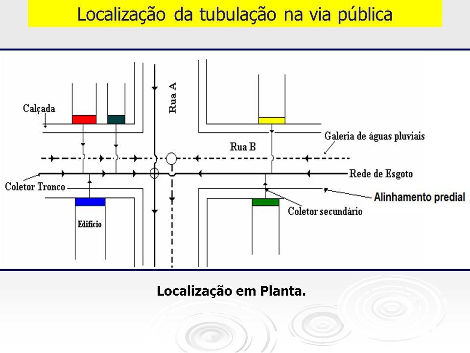 Localização da tubulação na via pública Localização em Planta.