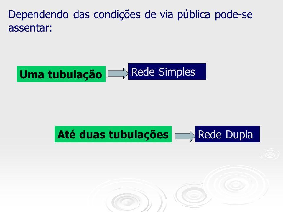 Dependendo das condições de via pública pode-se assentar: Uma tubulação Rede Simples Até duas tubulaçõesRede Dupla