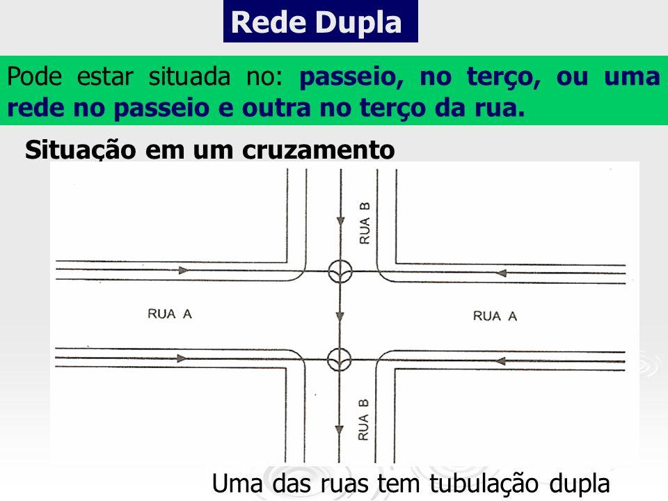 Rede Dupla Pode estar situada no: passeio, no terço, ou uma rede no passeio e outra no terço da rua. Situação em um cruzamento Uma das ruas tem tubula