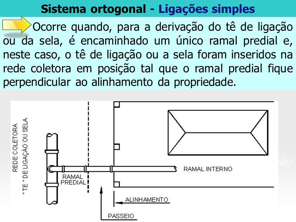 Sistema ortogonal - Ligações simples Ocorre quando, para a derivação do tê de ligação ou da sela, é encaminhado um único ramal predial e, neste caso,