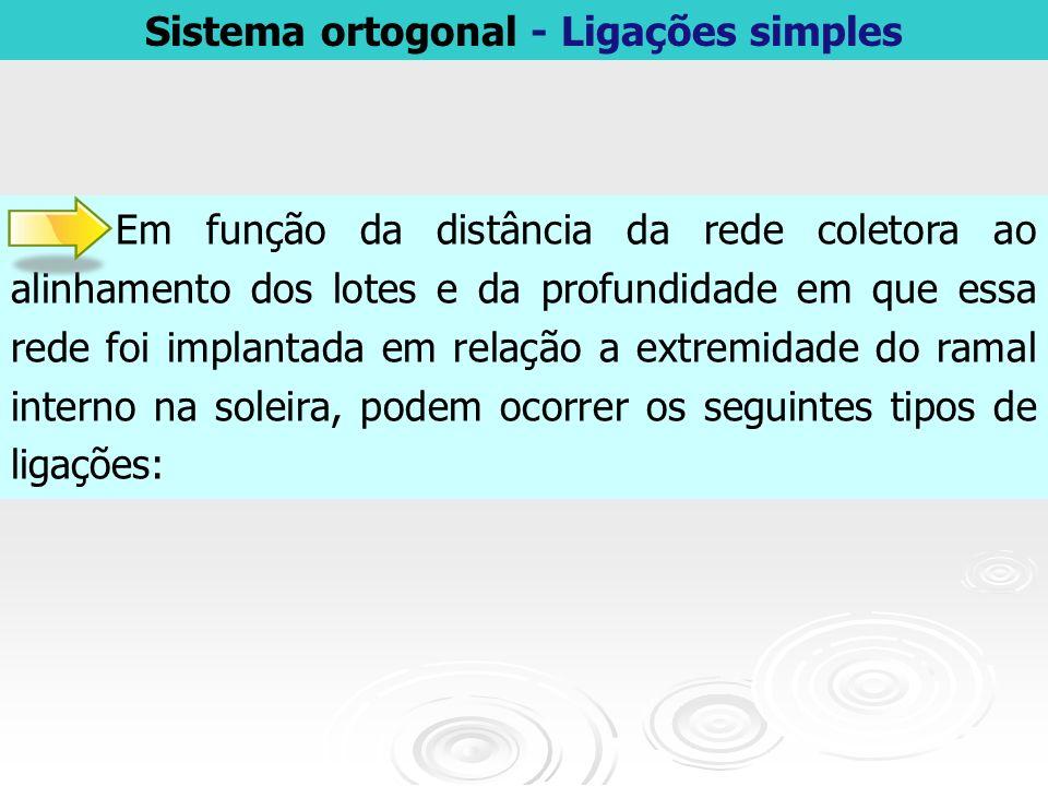 Sistema ortogonal - Ligações simples Em função da distância da rede coletora ao alinhamento dos lotes e da profundidade em que essa rede foi implantad