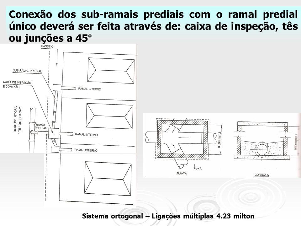 Conexão dos sub-ramais prediais com o ramal predial único deverá ser feita através de: caixa de inspeção, tês ou junções a 45° Sistema ortogonal – Lig