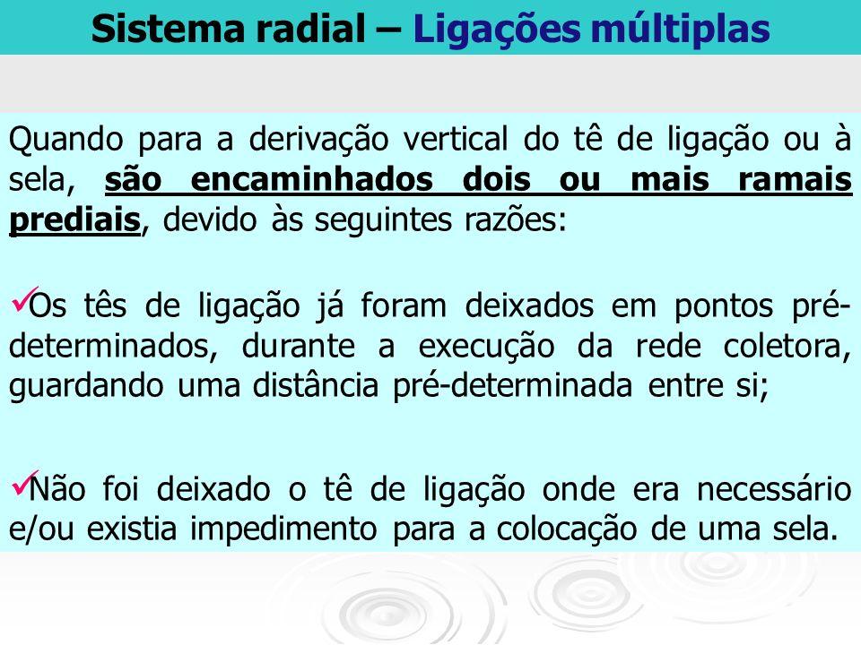 Sistema radial – Ligações múltiplas Quando para a derivação vertical do tê de ligação ou à sela, são encaminhados dois ou mais ramais prediais, devido