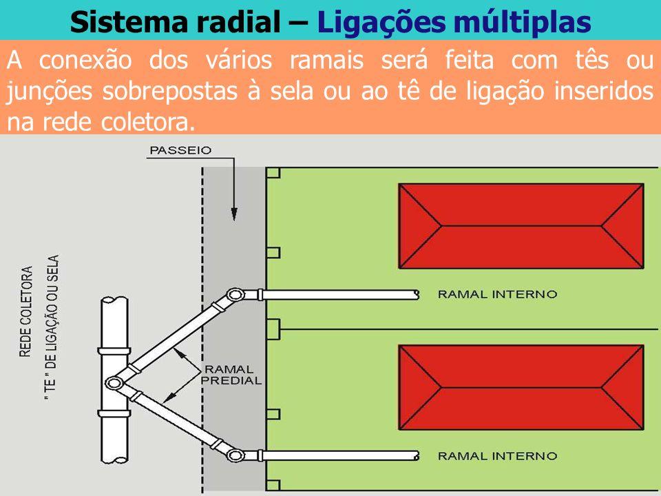 Sistema radial – Ligações múltiplas A conexão dos vários ramais será feita com tês ou junções sobrepostas à sela ou ao tê de ligação inseridos na rede