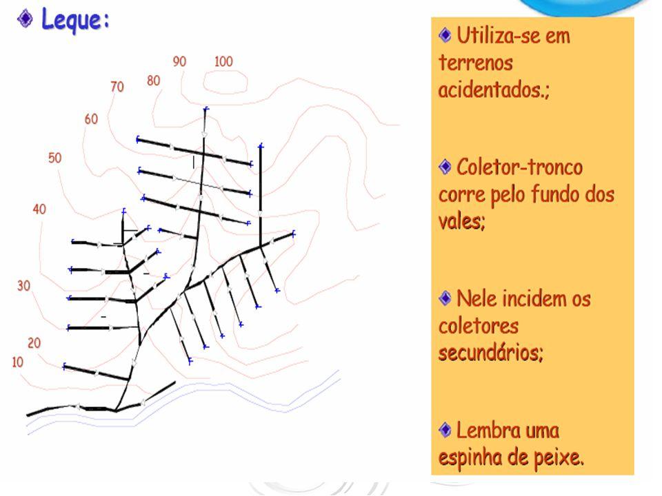 Localização da tubulação na via pública A escolha da posição da rede em via pública depende dos seguintes fatores: Conhecimento prévio das interferências (galerias de águas pluviais, cabos telefônicos e elétricos, adutoras, redes de água, tubulação de gás); Profundidade dos coletores; Tráfego; Largura da rua; Soleiras dos prédios, etc.