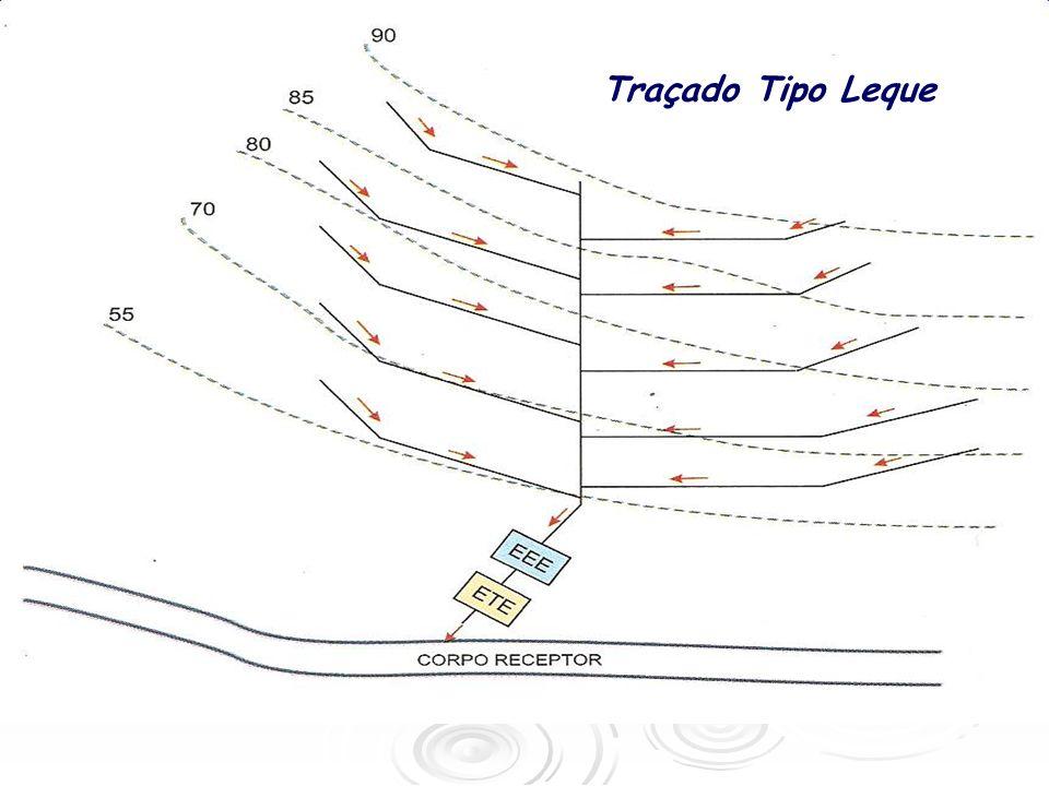 Ligação vertical – Derivação do tê de ligação ou da sela é disposta verticalmente e a conexão do ramal predial com a rede coletora será feita de: