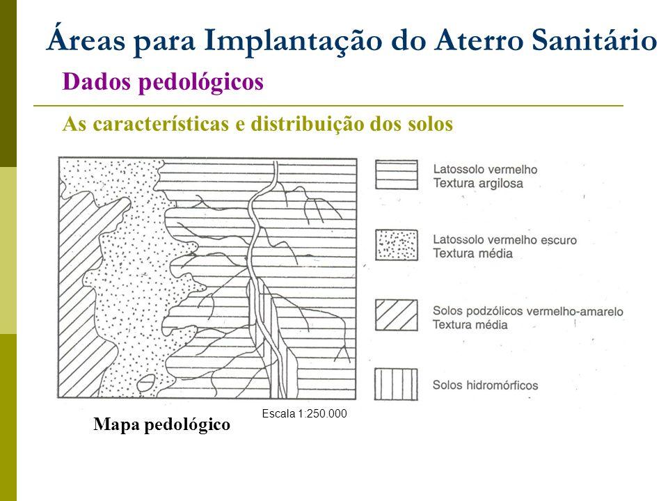 Áreas para Implantação do Aterro Sanitário Dados pedológicos As características e distribuição dos solos Mapa pedológico Escala 1:250.000