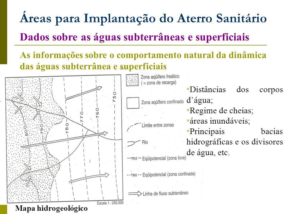 Áreas para Implantação do Aterro Sanitário Mapa hidrogeológico Distâncias dos corpos dágua; Regime de cheias; áreas inundáveis; Principais bacias hidr