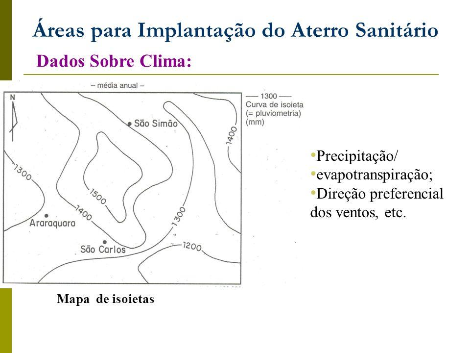 Áreas para Implantação do Aterro Sanitário Dados Sobre Clima: Precipitação/ evapotranspiração; Direção preferencial dos ventos, etc. Mapa de isoietas