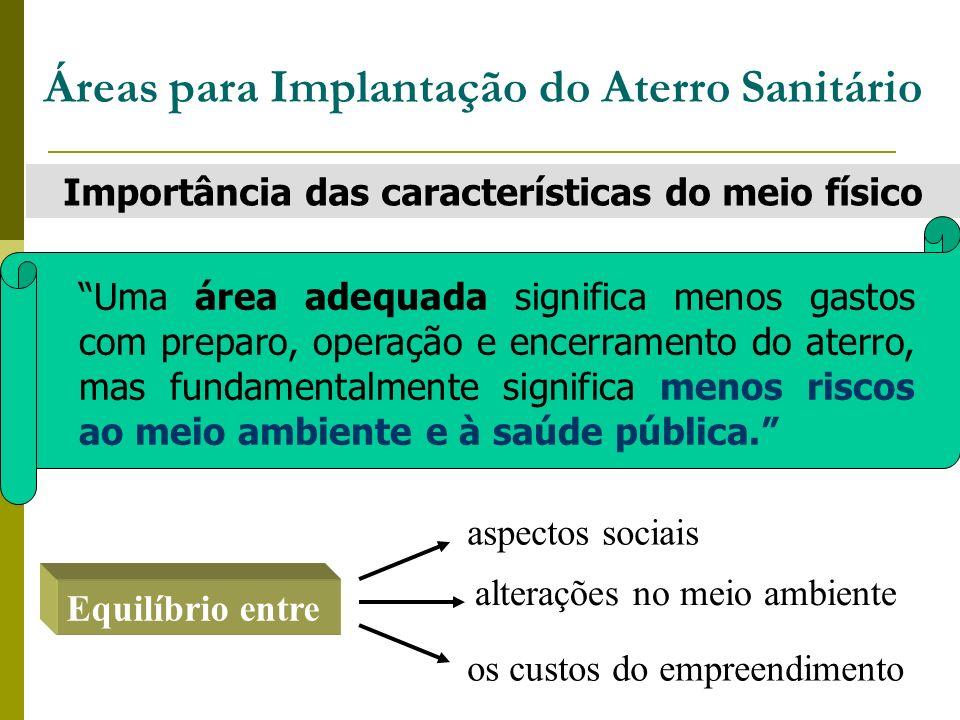 Áreas para Implantação do Aterro Sanitário Importância das características do meio físico Uma área adequada significa menos gastos com preparo, operaç