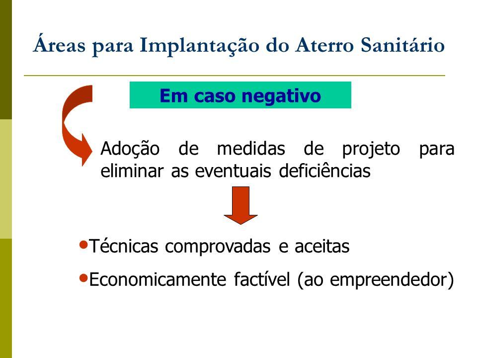Áreas para Implantação do Aterro Sanitário Em caso negativo Adoção de medidas de projeto para eliminar as eventuais deficiências Técnicas comprovadas