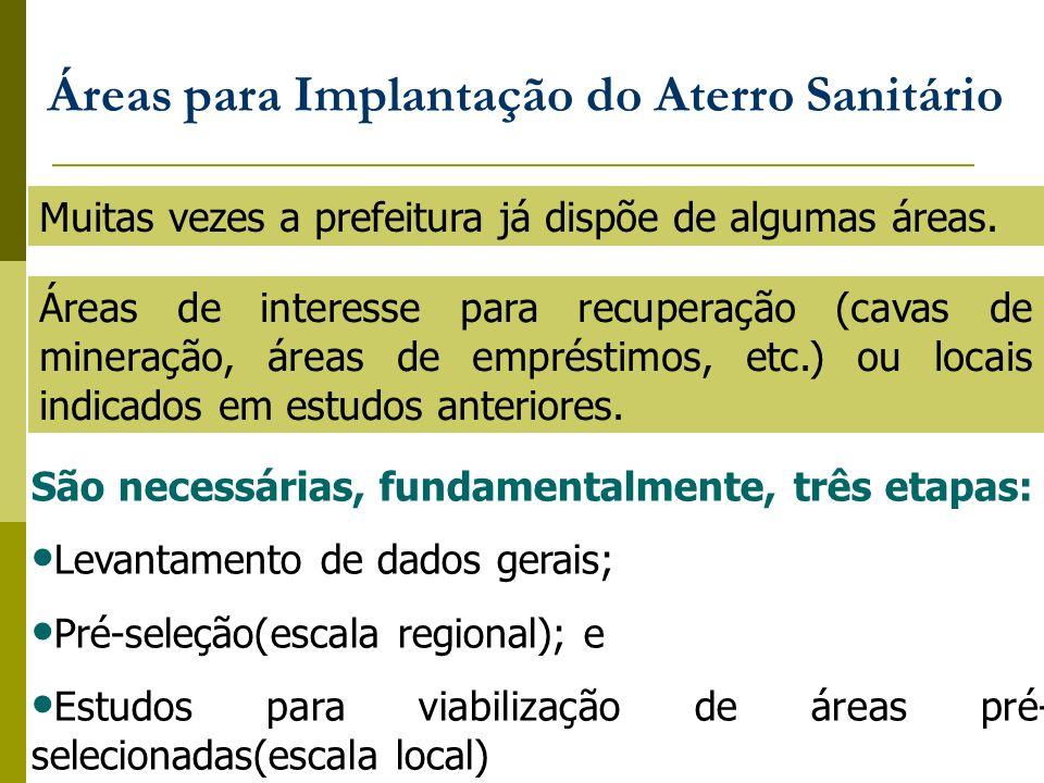 Áreas para Implantação do Aterro Sanitário Muitas vezes a prefeitura já dispõe de algumas áreas. Áreas de interesse para recuperação (cavas de mineraç