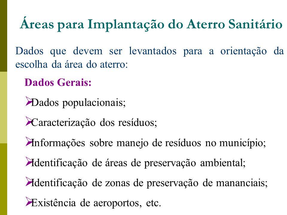 Dados que devem ser levantados para a orientação da escolha da área do aterro: Áreas para Implantação do Aterro Sanitário Dados Gerais: Dados populaci