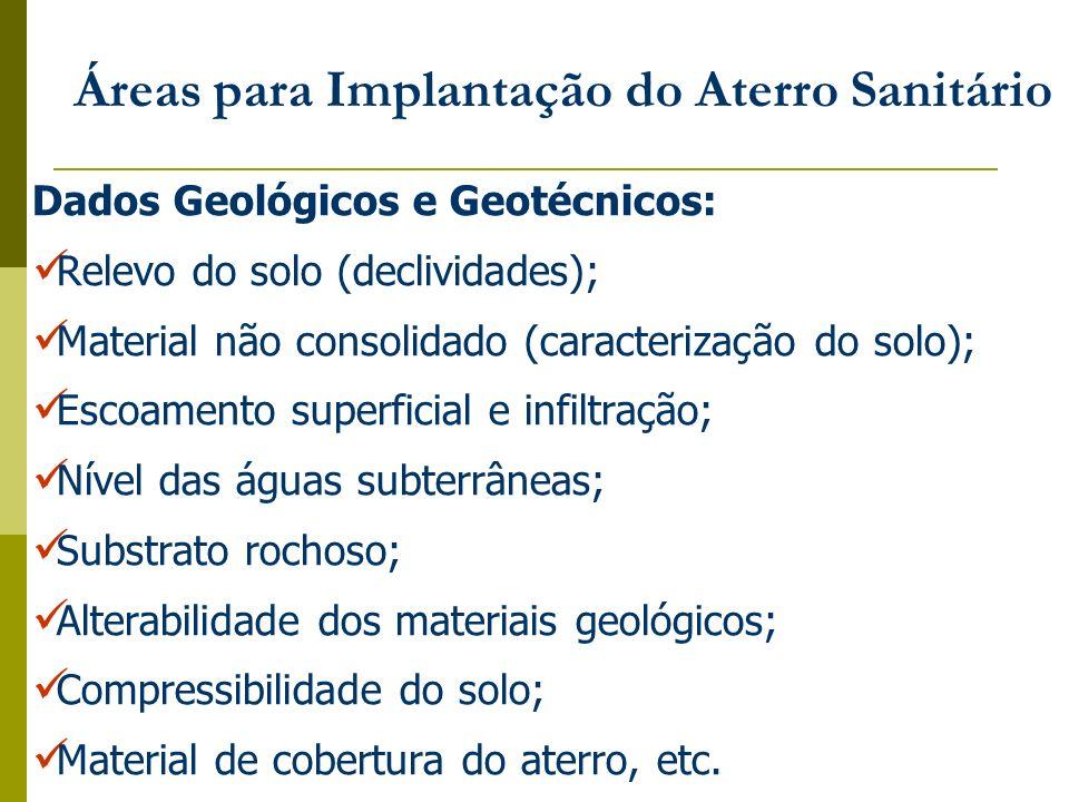 Dados Geológicos e Geotécnicos: Relevo do solo (declividades); Material não consolidado (caracterização do solo); Escoamento superficial e infiltração