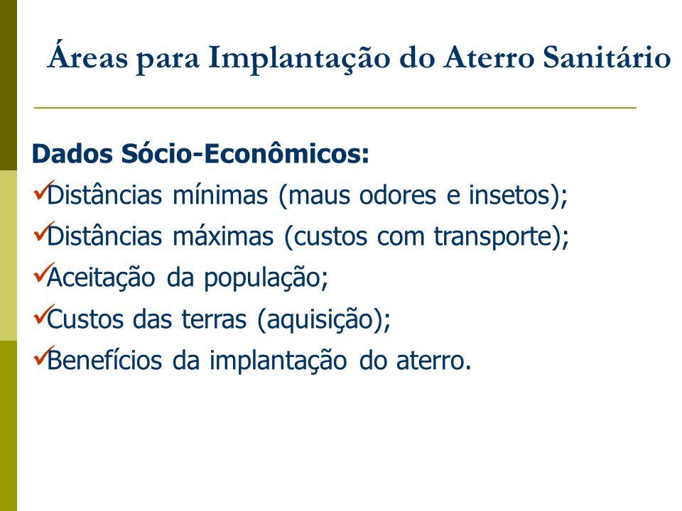 Dados Sócio-Econômicos: Distâncias mínimas (maus odores e insetos); Distâncias máximas (custos com transporte); Aceitação da população; Custos das ter