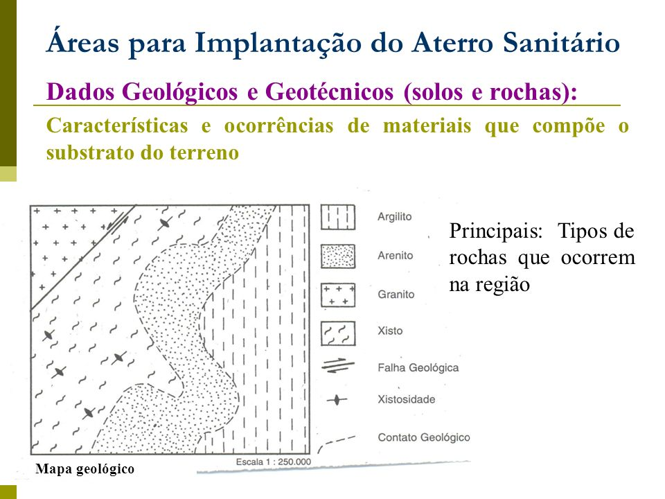 Dados Geológicos e Geotécnicos (solos e rochas): Características e ocorrências de materiais que compõe o substrato do terreno Áreas para Implantação d