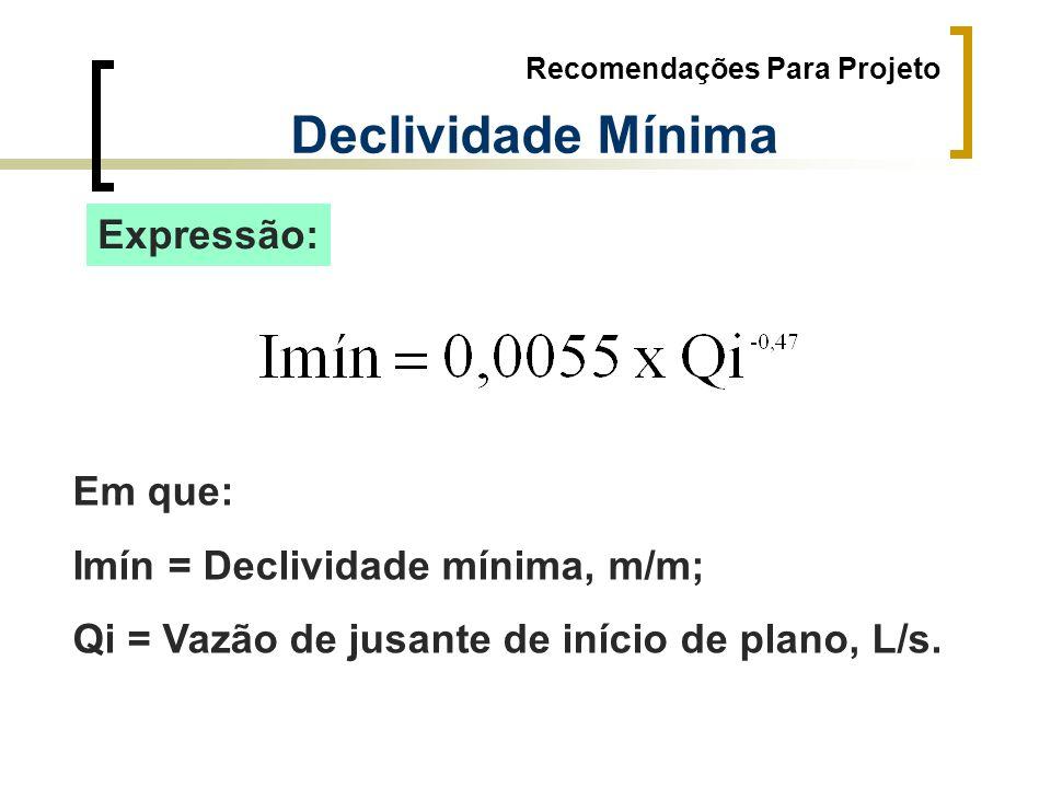 Recomendações Para Projeto Declividade Mínima Expressão: Em que: Imín = Declividade mínima, m/m; Qi = Vazão de jusante de início de plano, L/s.