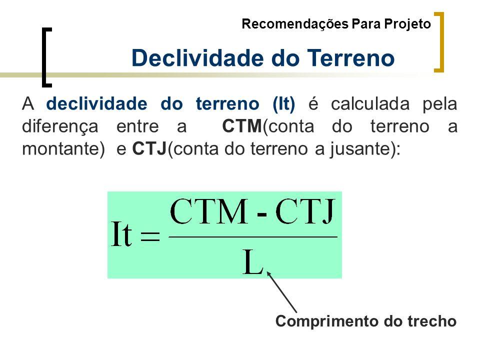 Recomendações Para Projeto Declividade do Terreno A declividade do terreno (It) é calculada pela diferença entre a CTM(conta do terreno a montante) e