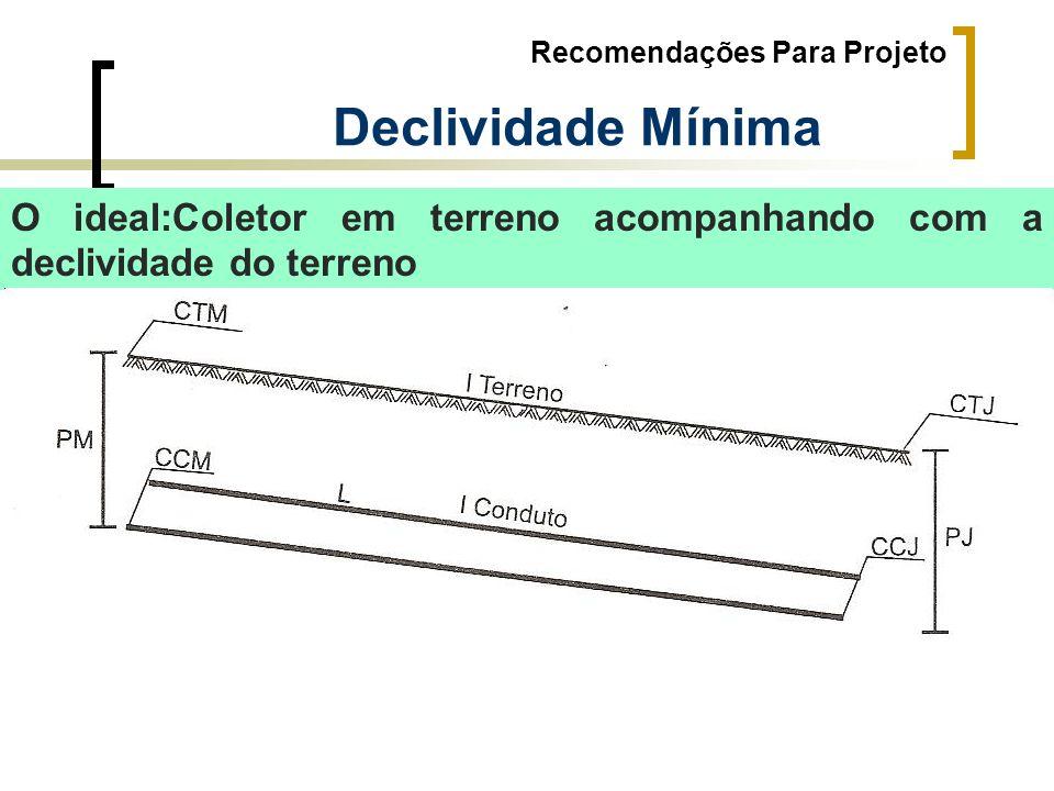Recomendações Para Projeto Declividade Mínima O ideal:Coletor em terreno acompanhando com a declividade do terreno