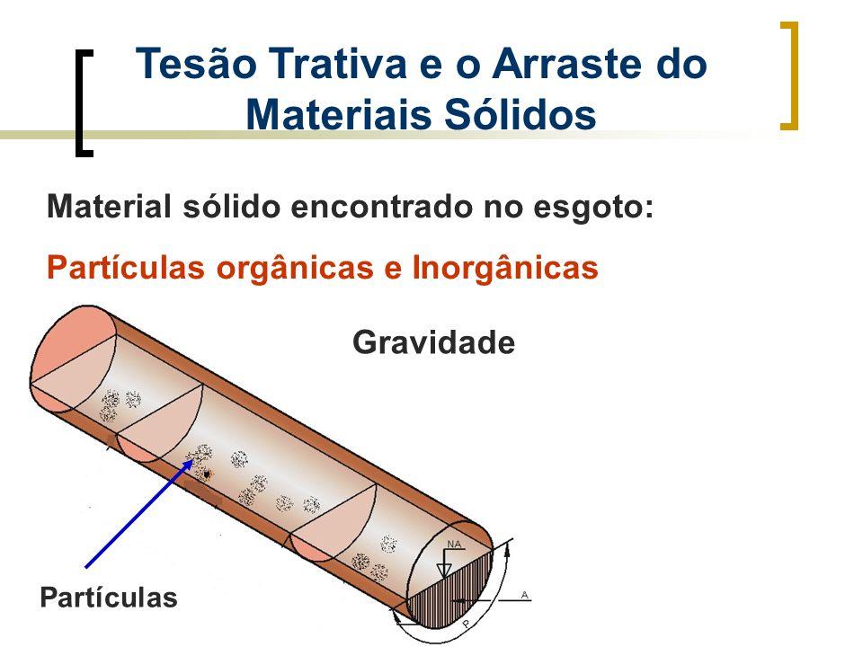 Tesão Trativa e o Arraste do Materiais Sólidos Material sólido encontrado no esgoto: Partículas orgânicas e Inorgânicas Partículas Gravidade